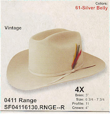 range by stetson hats